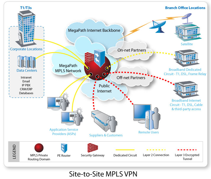 Case Study Developing A Vblock Systems Based Private Cloud Platform With Puppet And Vmware Vcloud Suite Puppetconf 2014 further 209628557627545103 moreover Skype for business moreover puter  works Azure Architecture as well Windows Azure Media Services 0. on cloud topology diagram